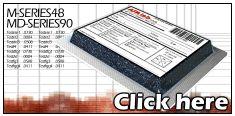 Radon Charcoal Test Kit