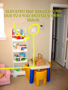 Elevated EMF Children's Room